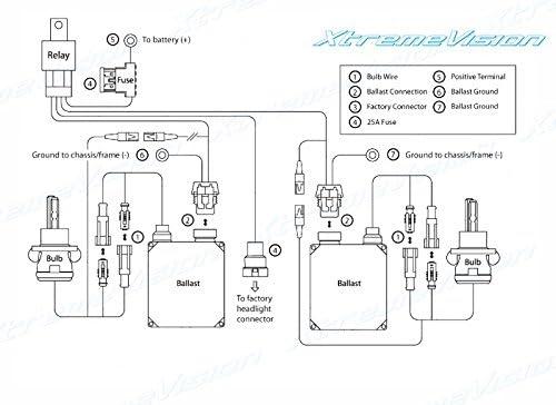 Battery Ballast Wiring Diagram