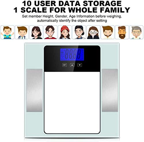 Body Fat Scale, Bathroom BMI Scale Accurate Body Weight Scale with 10 Users Memory Mode, LCD Large Display, 6mm Tempered Non-Slip Glass