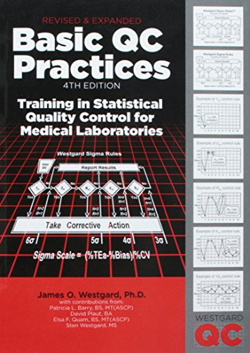 Basic QC Practices: Training in Statistical Quality Control for Medical  Laboratories