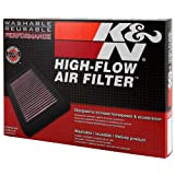 K&N 33-2364 High Performance Replacement Air Filter