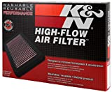K&N 33-2364 High Performance Replacement Air Filter for 2007-2016 Jeep Wrangler JK 3.6L V6