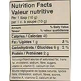 Estrosense (60Capsules) Brand: Preferred Nutrition