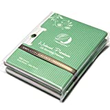 Natural Green Tea Oil Absorbing Tissues - 100