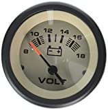 Best Sierra international voltmeters Available In
