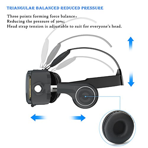 3D VR Glasses, YESSHOW VR Goggles Virtual Reality Headset Box for 3D Movies and VR Games with Remote Control Compatible with iPhone X /8/8 Plus 7/7 Plus/6S/ 6 Samsung S8/S7 and Other 4.0''-6.0'' phones by YESSHOW (Image #5)