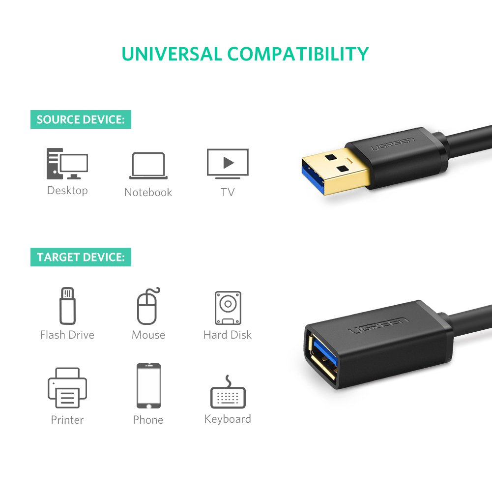 Ugreen Usb Extension Cable 30 Extender Cord Type A Wiring Diagram For Cat6 C Male To Female Data Transfer Lead Playstation Xbox Oculus Vr Flash Drive