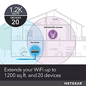 NETGEAR Wi-Fi Range Extender EX3700 – Coverage Up to 1000 Sq Ft and 15 Devices with AC750 Dual Band Wireless Signal…