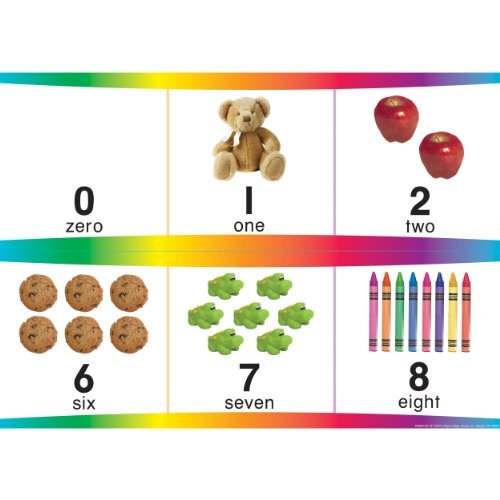 Eureka Teacher Supplies Classroom English Spanish Number Line with Pictures, 14 - Board Numbers Bulletin