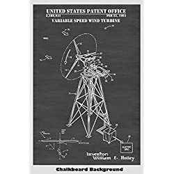 Variable Speed Wind Turbine Patent Print Art Poster: Choose From Multiple Size and Background Color Options