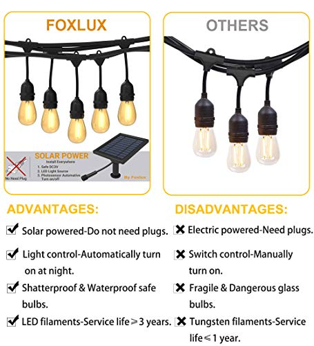 Foxlux Solar String Lights,48FT LED Outdoor String Light,Shatterproof&Waterproof Heavy-Duty Pergola Lights,15 Hanging Sockets,Light Control,S14 Plastic Edison Bulbs,Create Ambience for Bistro,Patio by Foxlux (Image #2)