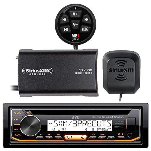 blogger.com: pandora radio player - Prime Eligible