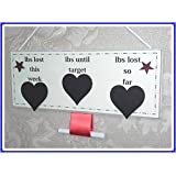 DIET WEIGHT LOSS CHALKBOARD PLAQUE (WL4) SLIMMING WORLD/WEIGHT WATCHERS-SLIMMING AID by Unique Shabby Chic