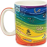 The Unemployed Philosophers Guild Geologic Time Mug - A Colorful Reference of 26 Geologic Eons, Epochs, ERAS, and Major Events - Comes in a Fun Gift Box