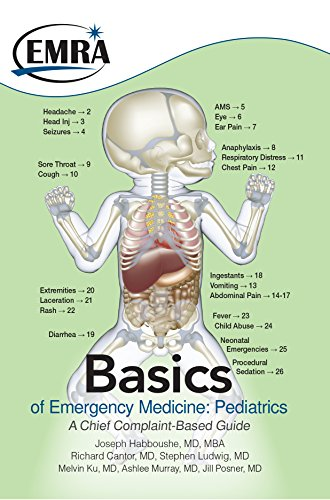 Basics of Emergency Medicine: Pediatrics