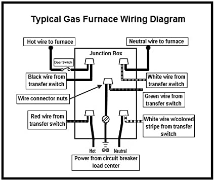 wiring a switch for power to furnace a free printable wiring diagrams