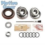 Motive Gear (RA28LRPK) Pinion Bearing and Seal Kit