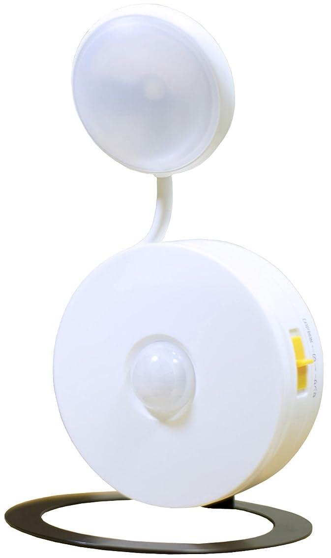 印象派マニアック別々にLUMINTOP BLF GT MICRO LED懐中電灯 14500最強フラッシュライト 飛び系ハンディライト 懐中電灯 LEDフラッシュライト 明るさ1000ルーメン 照射距離400メトル実際検定 無段階調光 IP68 完全防水 耐衝撃1.5M 14500電池専用 14500電池付き 14500電池付属 ハンディライト 【五年保証】 (アルミブラック)