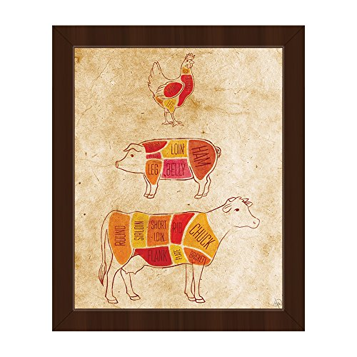 Animal Meat Cuts Butcher Chart - Chicken Pig Pork and Cow Beef on Distressed Weathered Paper-pattern Wall Art Print on Canvas with Espresso Frame