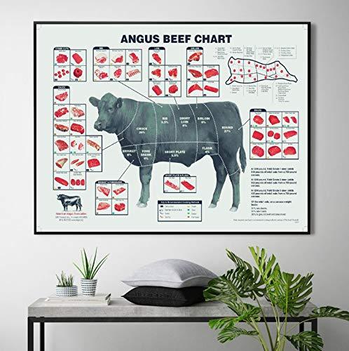 60 cm Ohne Rahmen Cut Beef Butcher Guide Chat Leinwand Malerei Wandkunst Nordic Dekoration Home Modern Poster F/ür Wohnzimmer Drucken Bilder 40