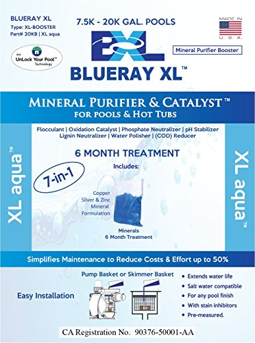 Blueray XL - XL aqua   Mineral Purifier & Catalyst for Pools and Hot Tubs ... (Blue-ray-xl)