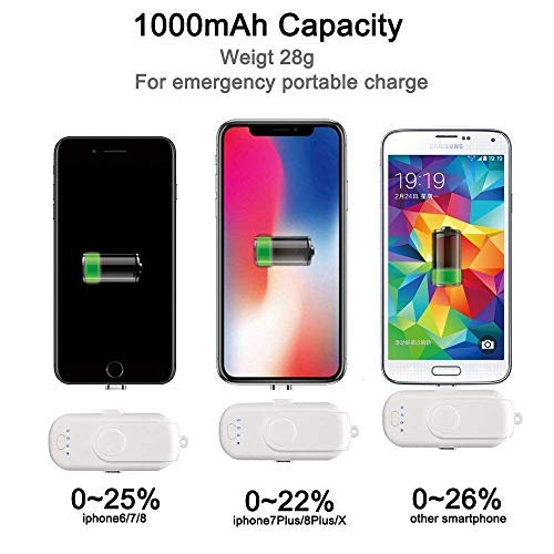 Fingerpow Portable Magnetic Charger Power Bank, Battery Charger Pack 5000mAh Charging Station & 1000mAh Power in Mini Charger for Smart Mobile Phone- Easy to Carry in Pocket …