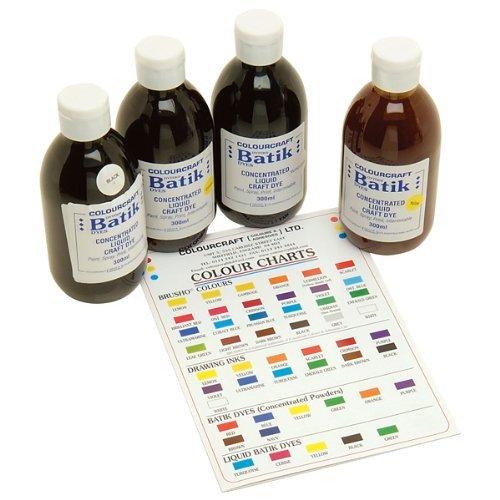 Liquid Batik Dye (Liquid Batik Dye by Colourcraft)