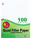 PowerTRC Quad Ruled Filler Paper 100 Sheets
