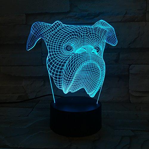 led bulldog - 1
