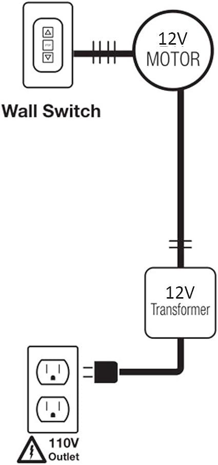 Rollerhouse DC 12 V Electronic Tubular Motors: Amazon.es: Hogar