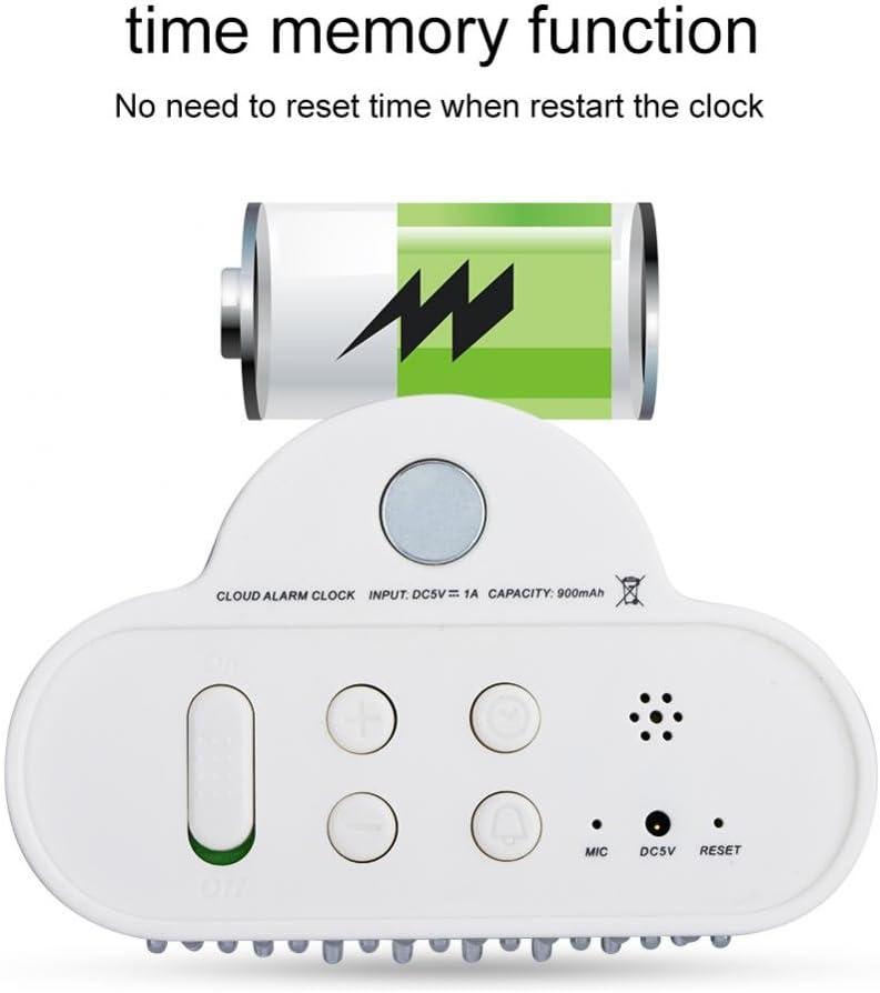 Blanc Horloge en Forme de Nuage avec C/âble de Charge USB Alarme Num/érique Affiche lheure//la Date//la temp/érature etc VBESTLIFE Horloge Magn/étique