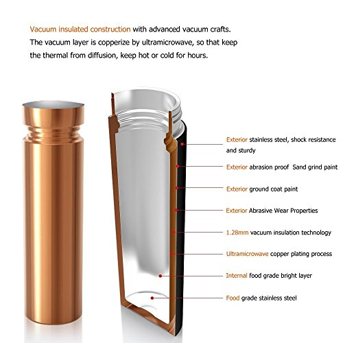 Amazon.com: URBANE O2 Insulated Water Bottle, Leakproof 18/8 ...
