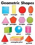 Geometric Shapes Cheap Chart (Cheap Charts)