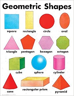 Geometric Shapes Cheap Chart (Cheap Charts): School ...