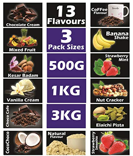 Develo weight & mass gainer protein for women & girls health gain, powder – 1kg (Kesar Badam) 2021 July Specially formulated for women/girls a vegetarian product use as directed on the label.