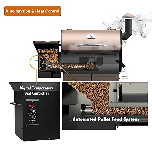 ... Z GRILLS Deluxe Wood Fired Pellet Outdoor BBQ Smokers/Elite Wood Pellet  Grill With Storage ...