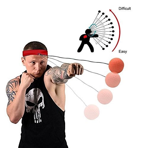 Boxing Reflex Ball Boxer Speed Reaction Punching Training Equipment Winter Portable Indoor Fitness Exerciss Sporting Bag for Adults Kids by Mandel (Image #5)