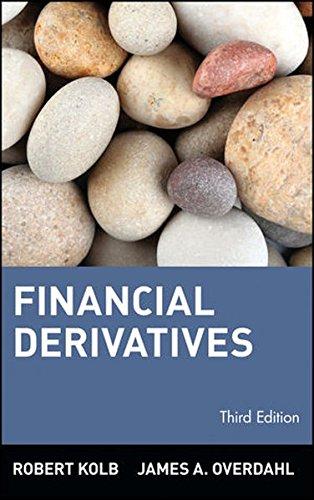 good derivatives - 2