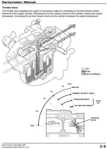 amazon com honda marine carburetion manual lawn and garden tool rh amazon com