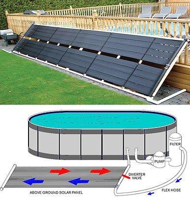 Abov Above Ground HX-US5-16Mar28-354 Generic O-8-O-1657-O 0 Sq Ft Panel Pool Heater Heater Pool Solar Panel 24 x 20 Inground d Pool 40 Sq Ft 2 x 20
