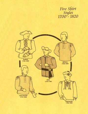 1700- (Jane Austen Costume Museum)