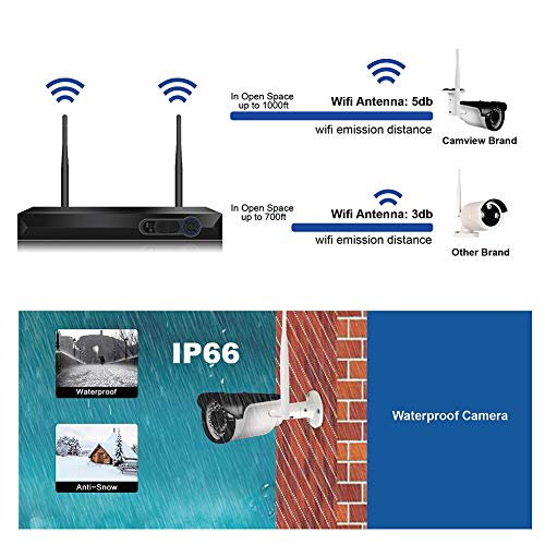 CCTV Surveillance Security System Wireless 4ch 1080P WiFi NVR Kits + 4Pcs  720P Wireless Waterproof IP Cameras, Support Microphone, Night Vision, APP