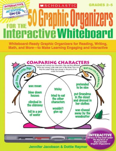 SHS0545207150 - Scholastic Graphic Organizers for Interactive Whiteboard -