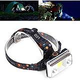 XuBa ヘッドライト 10000ルーメンCOB LEDヘッドランプ USB充電ヘッドライト 戦術4モード自転車懐中電灯狩猟