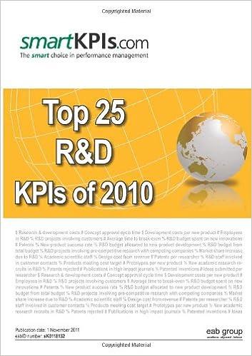 Top 25 RandD KPIs of 2010