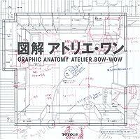 Atelier Bow: Wow - Graphic Anatomy