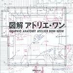 Graphic Anatomy Atelier Bow-wow