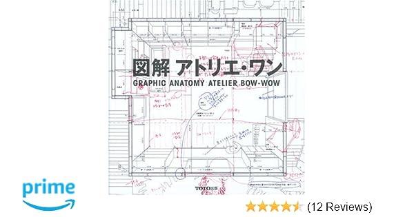 Graphic Anatomy - Atelier Bow Wow: Atelier Bow Wow: 9784887062788 ...