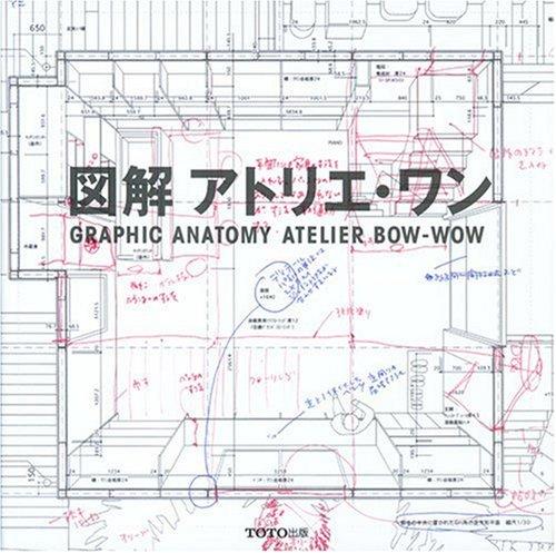 Graphic Anatomy - Atelier Bow Wow