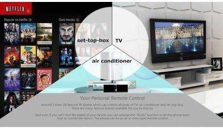 VKWorld corona V8 celular - Dual SIM, 1.63 pulgadas Gorilla Glass, IR, Bluetooth, Touch termal, podómetro (blanco): Amazon.es: Electrónica