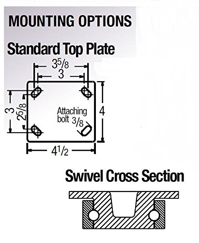 Capacity 3 Tread Width 6-1//4 x 4-1//2 Base Plate ALB   310PI06501S 6-1//4 x 4-1//2 Base Plate 2000 lb Roller Bearing Albion 310PI06501S 6 Diameter Polyurethane on Cast Iron Wheel Contender Kingpinless Swivel Caster 3 Tread Width